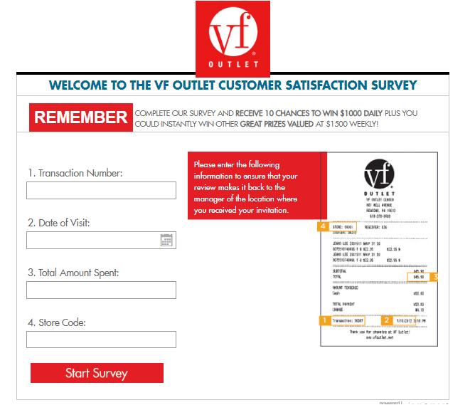 VF Outlet Survey 2020